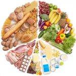 Chế độ ăn cho người bị trào ngược dạ dày